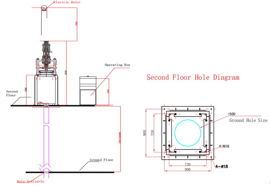 PTFE-Tube-Extruder-Installation